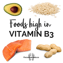 Foods high in Vitamin B3  to help Vitamin deficiency and cracked heels.